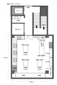 調理室レイアウト図